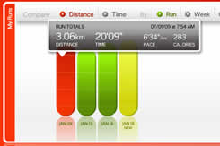 Screenshot of runs viewed in Nikeplus.com